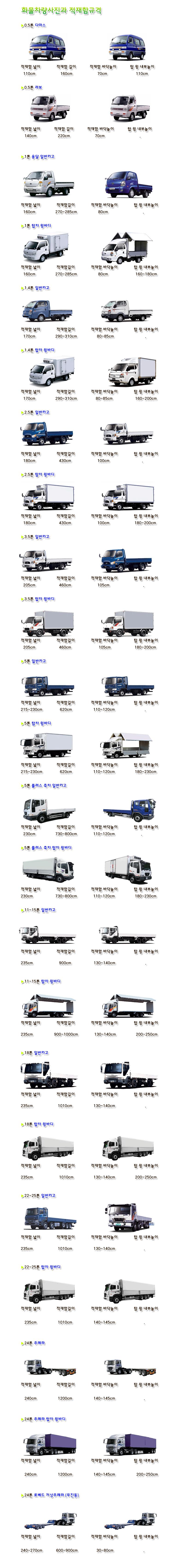 화물차량사진과 적재함규격.png